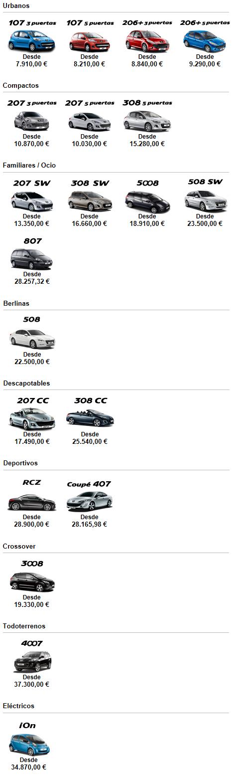 Precios de coches peugeot