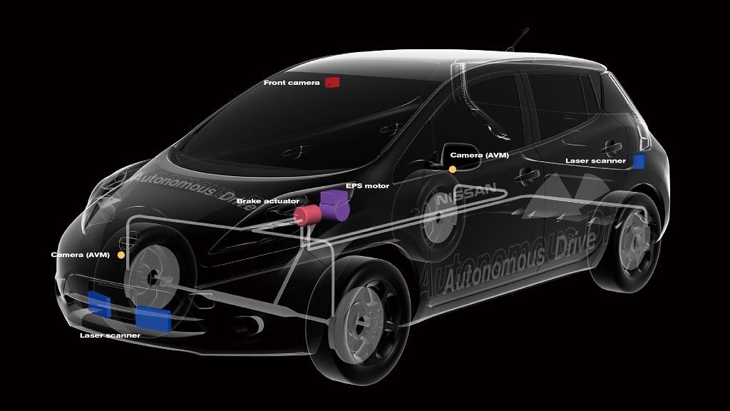 Nissan autonomo sistemas