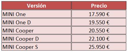 precios mini 2014