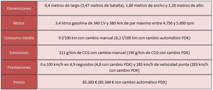 datos Porsche Cayman GTS