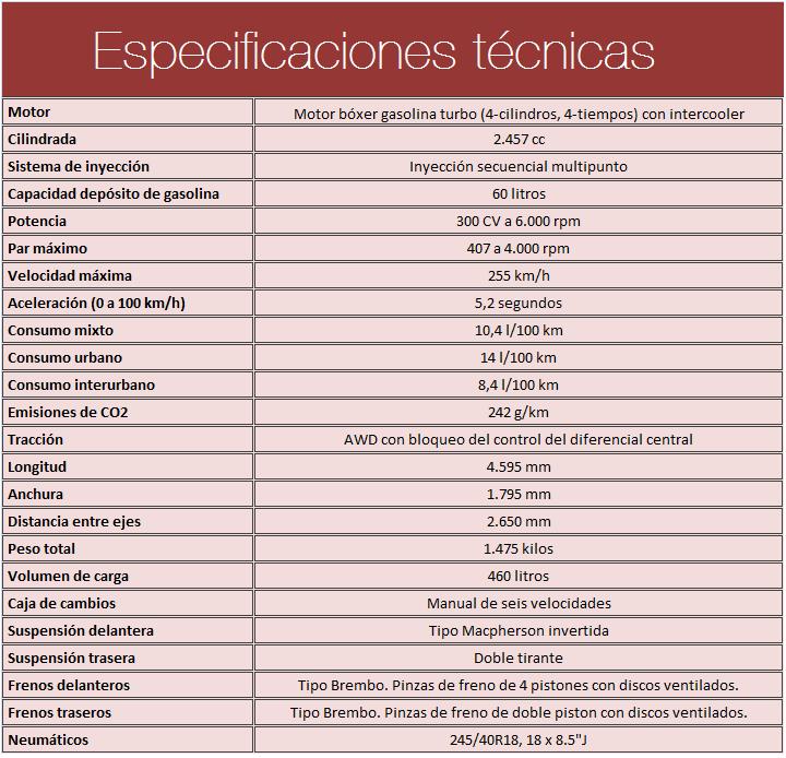 especificaciones tecnicas subaru wrx sti