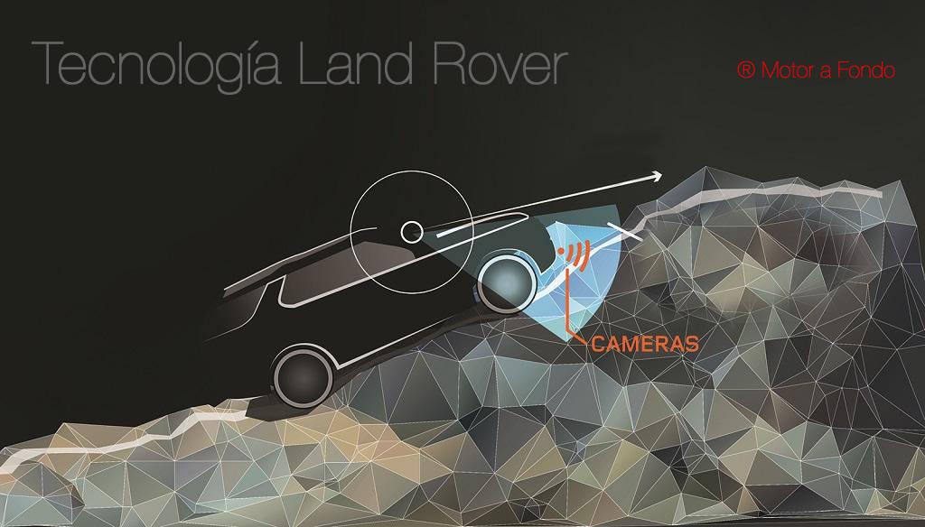 land rover tecnologia