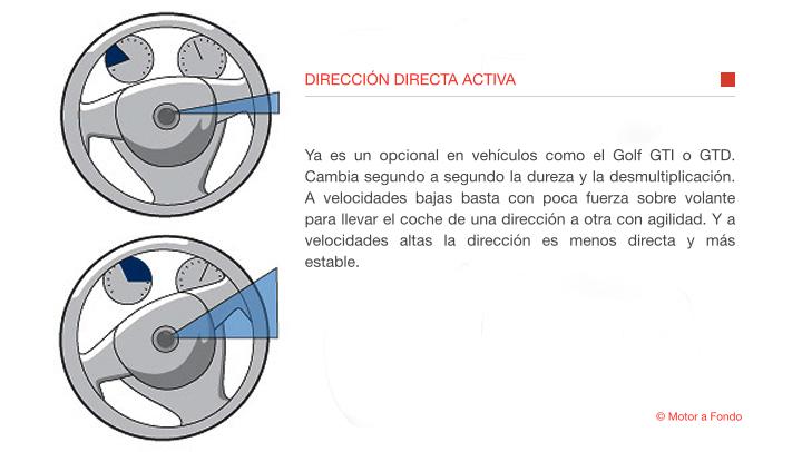 DIRECCION DIRECTA ACTIVA