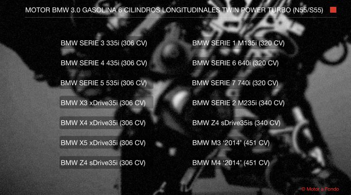 motor bmw 30 gasolina