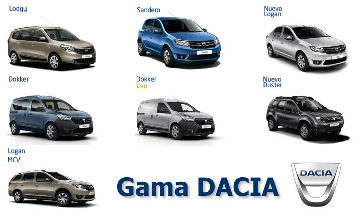 gama Dacia