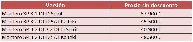 precios Mitsubishi Montero 2015