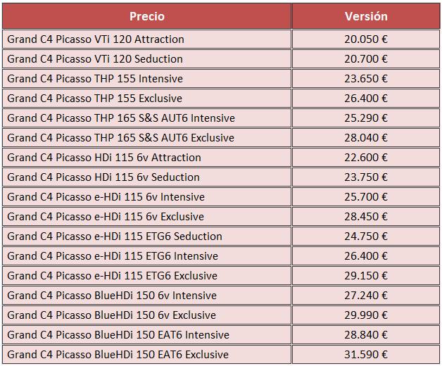 precios Grand C4 Picasso noviembre 2014