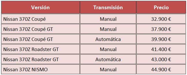 Nissan 370Z 2015 precios