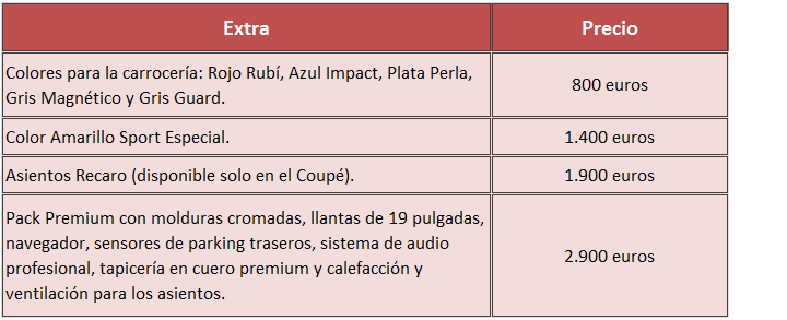 equipamiento opcional Ford Mustang 2015 Espana