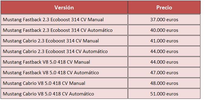 precios Ford Mustang 2015 Espana