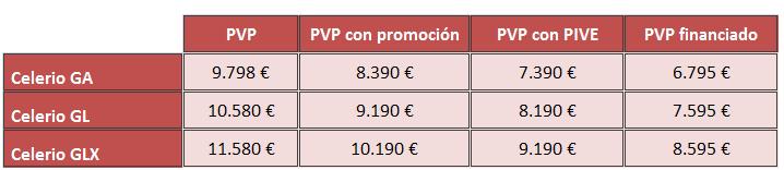 precios Suzuki Celerio 2015