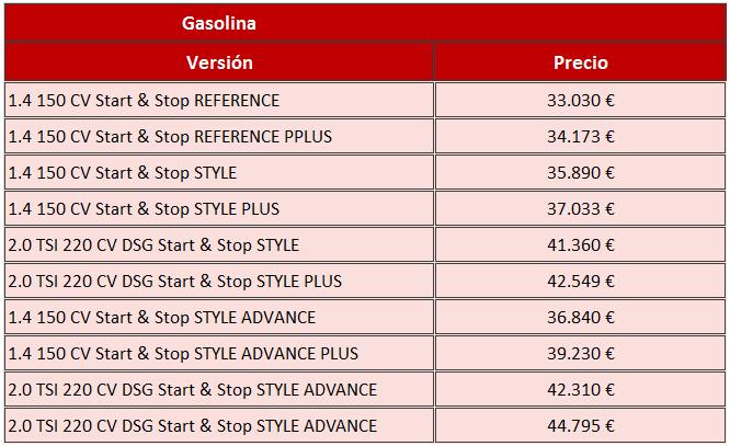 Precios gasolina Alhambra 2015