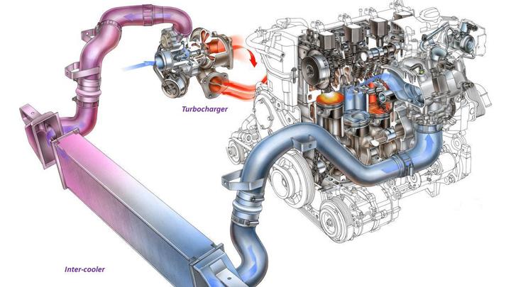 motor con turbocompresor