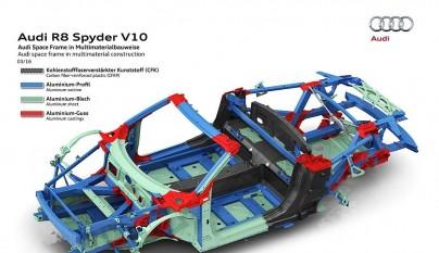 Audi R8 Spyder V10 41