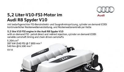 Audi R8 Spyder V10 43