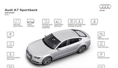 Audi A7 Sportback 2017 5