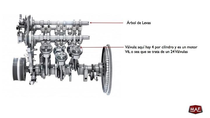 imagen de motor v6 jaguar con 24 valvulas