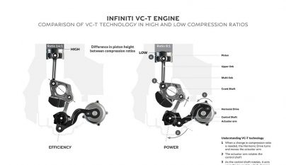 funcionamiento motor Infiniti VC-T