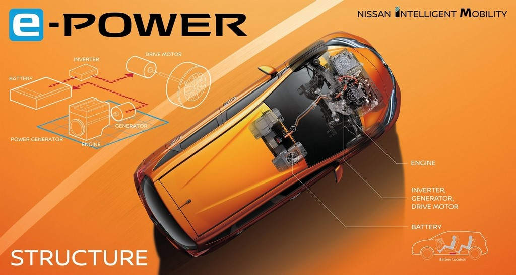 nissan-e-power-1