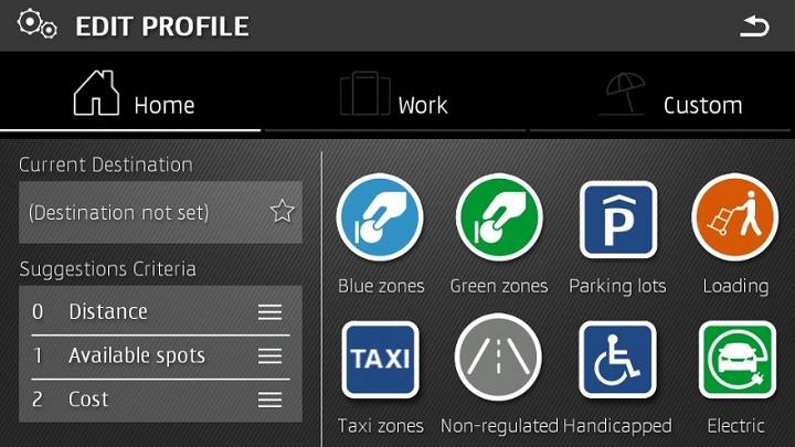 seat-ateca-smart-city-car-2