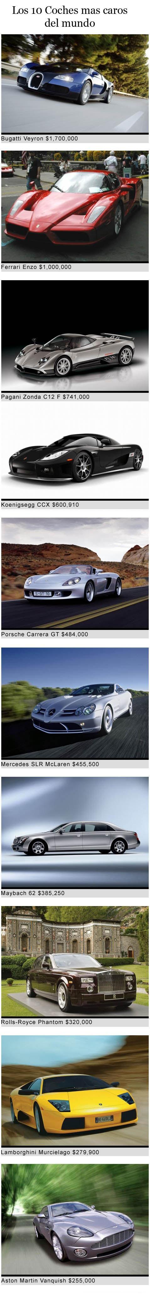 los coches mas caros del mundo